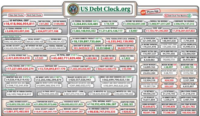 DebtClockxcf